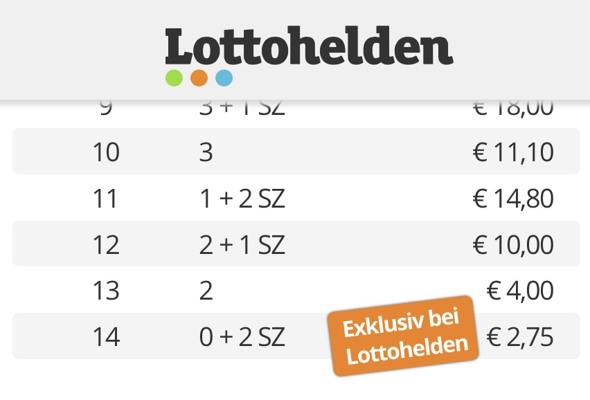 Gewinnklasse Im Lotto