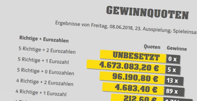 EuroJackpot ungeknackt (Gewinnquoten vom 08. Juni 2018, eurojackpot.de)