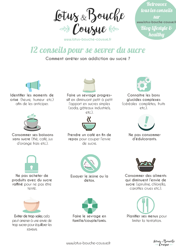 Comment Arreter Le Sucre : comment, arreter, sucre, Réussir, Sevrer, Sucre, Moving, Rouen