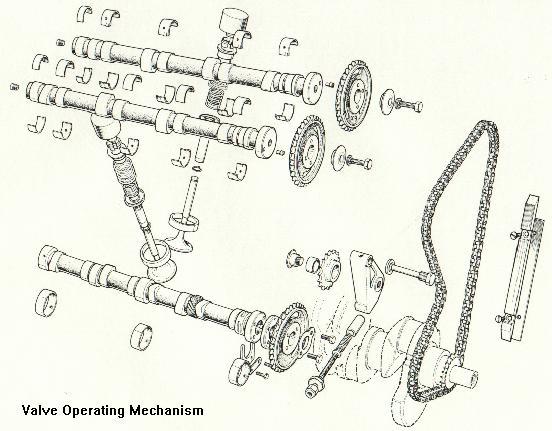 General Description of the Lotus Cortina Twin Cam