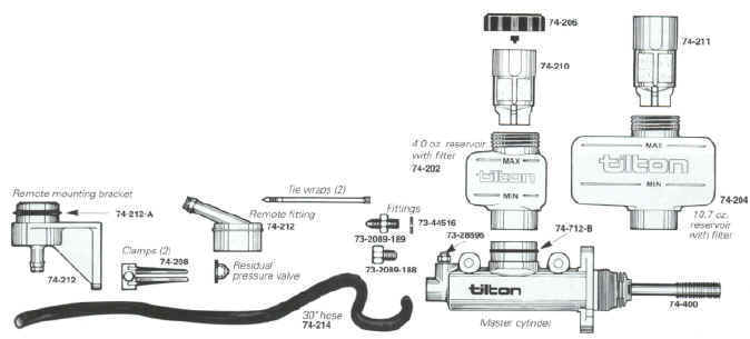Converting to a Nissan F10 Master Cylinder