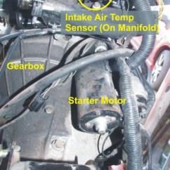 Mg Tf Wiring Diagram Rb20det Tps K Series Eu3 Engine Loom - Updated/corrected   Lotus Seven Club