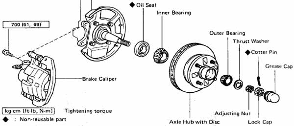 Esprit Front Brake Kit