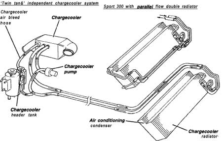 Esprit ChargeCooler Diagram