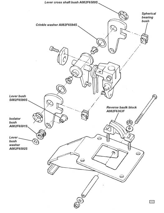 Service manual [Changeing Gear Shift Assembly 1996 Lotus