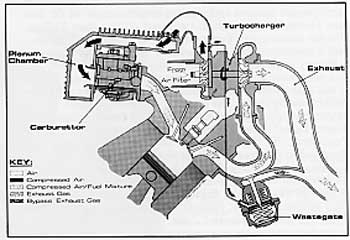 Twin Turbo V8 Engine Diagram, Twin, Free Engine Image For