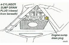 Esprit Oil & Filter Change