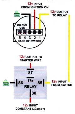 86 Ford Ignition Wiring Diagram Esprit Starter Button