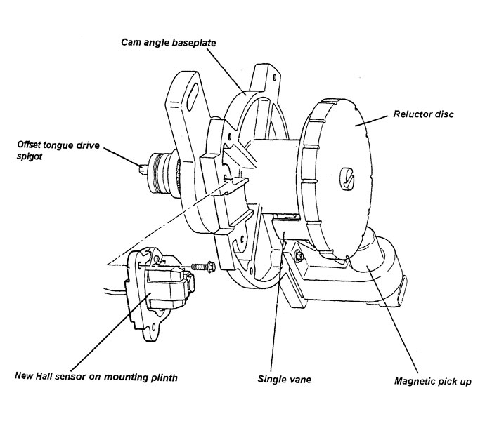 Lotus Elan M100 cam angle sensor fitting instructions