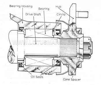 Lotus Eclat rear driveshaft castle nut torque setting