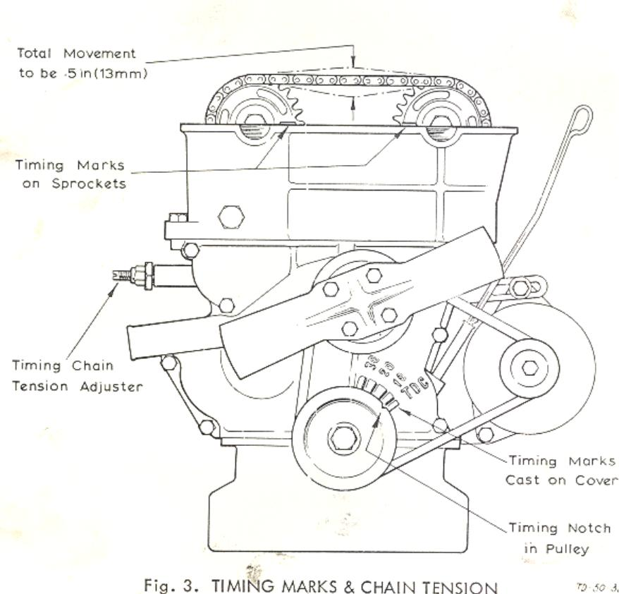 Service manual [2011 Lotus Exige Engine Timing Chain