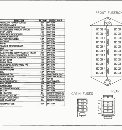 1996 dakota fuse diagram schematics wiring diagrams u2022 rh hokispokisrecords com 1993 dodge dakota fuse box [ 1177 x 872 Pixel ]