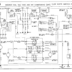 Schematic Diagram Of Electrical Wiring Parts A Light Bulb Hvac Topdns Foneplanet De Basic Electric Rh 39 Malibustixx Colors System