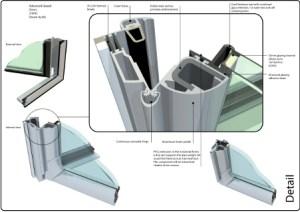 Details of a Door Concept with Die Cast Corners