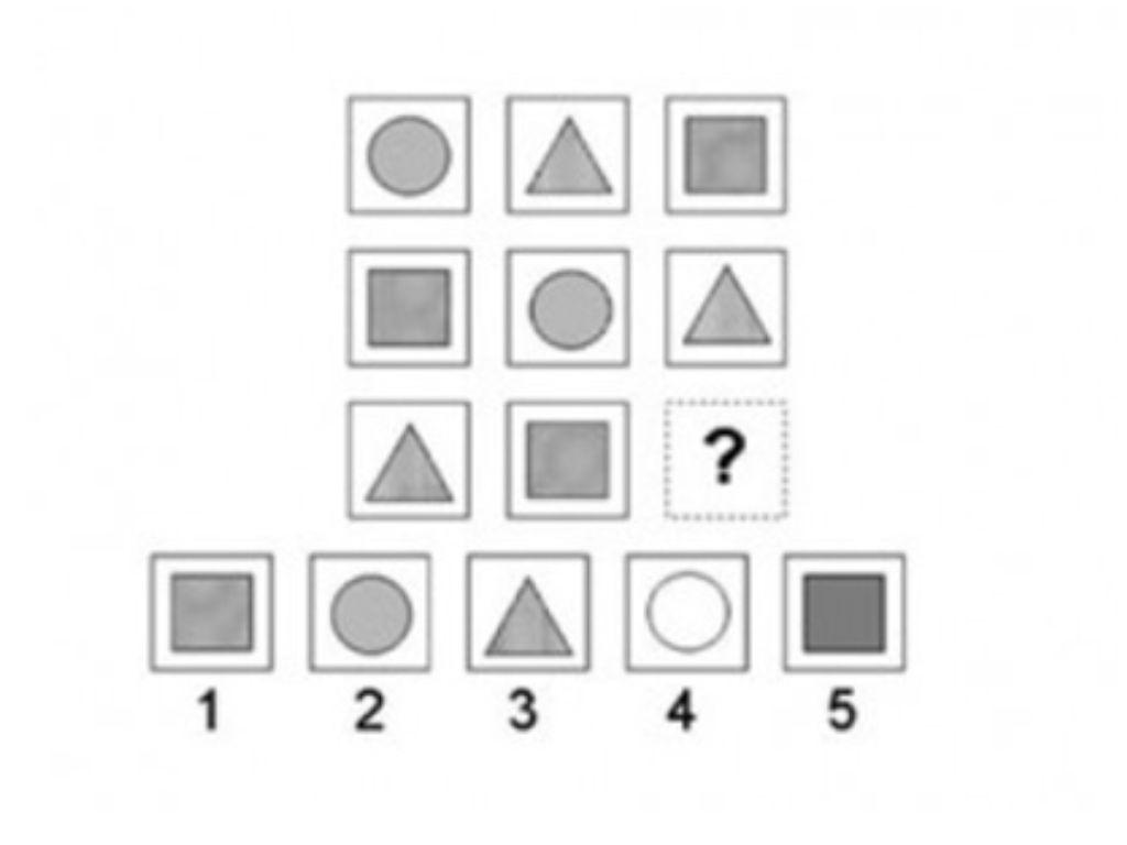 SEARCH / Naglieri Nonverbal Test FAQs