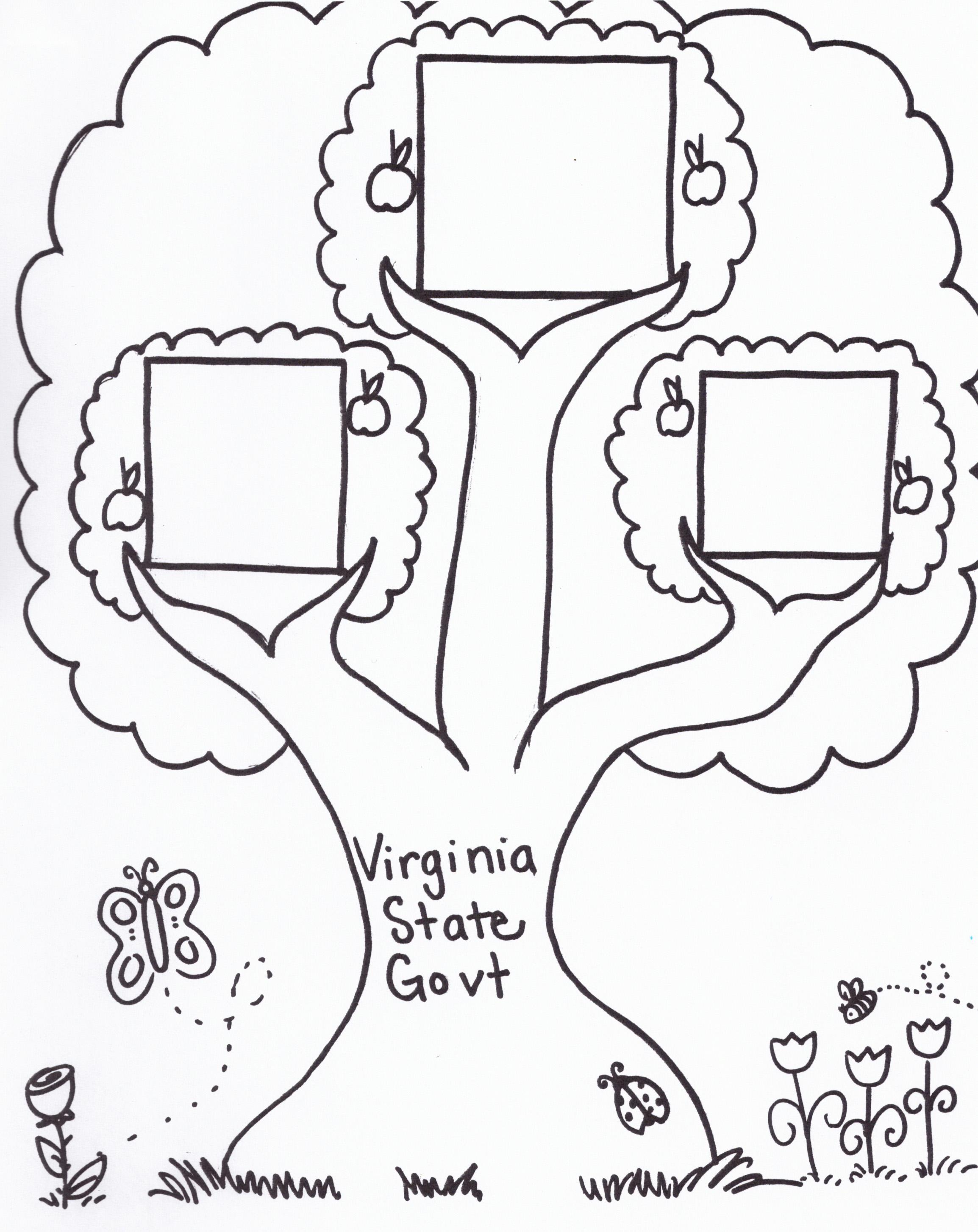 Fourth Grade / Social Studies Interactive Notebook