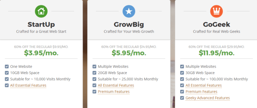 SiteGround Discount Coupon on All Shared Hosting Plans