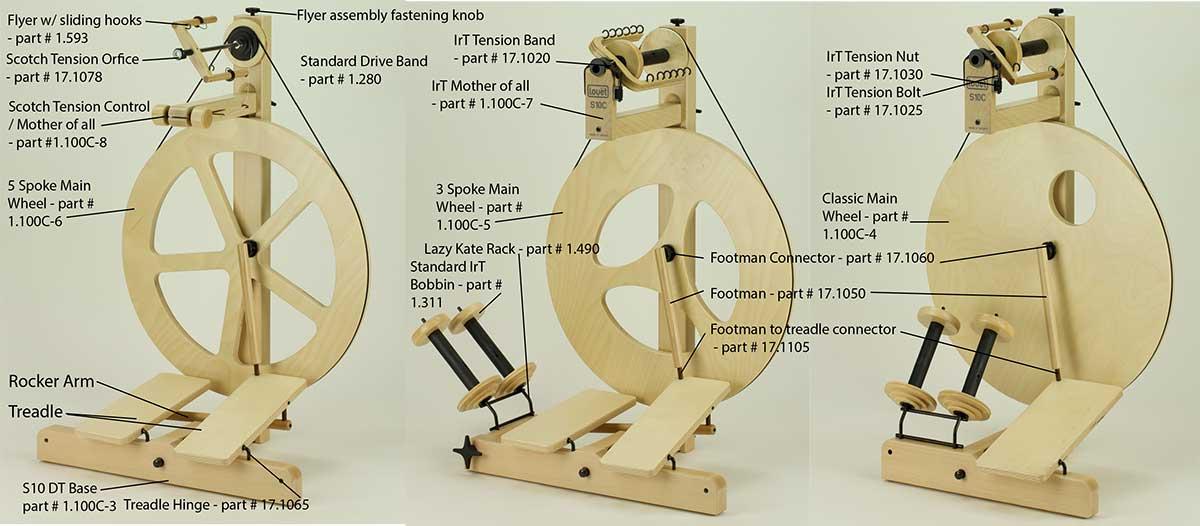 S10 parts diagram