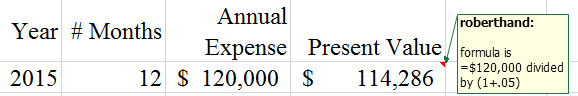formula present value
