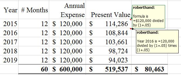 total present value