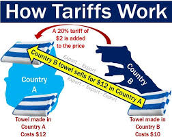 Tariffs Are Bad For You