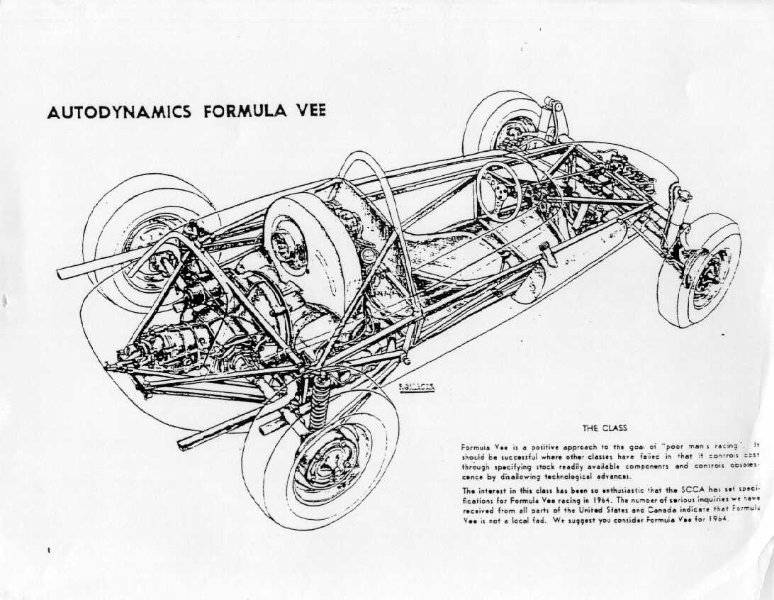 History Of The Formula Vee