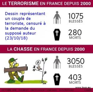 chasse-terrorisme-censure