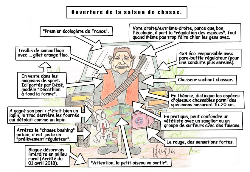 dessin-Henriques-chasse-chasseurs