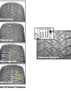 Irregular tread wear also tires lou   car care center inc rh louscarcare
