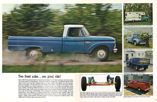 small resolution of 1966 ford pickup trucks