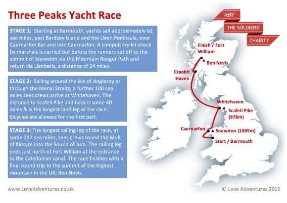 Three Peaks Yacht Race Map