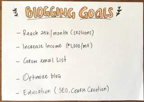 Blog Plan and Schedule Goals