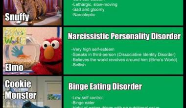 Sesame Street Mental Disorders