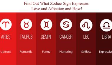 zodiac sign expresses