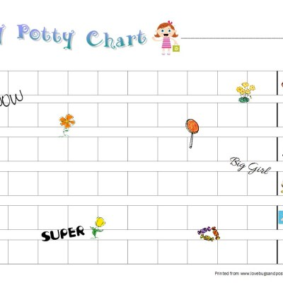 Potty Training Tips and Free Printable Potty Training Chart