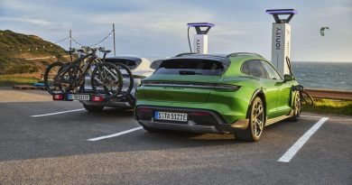 Porsche delivered in the 1st quarter over 30% more new cars compared to 2020.