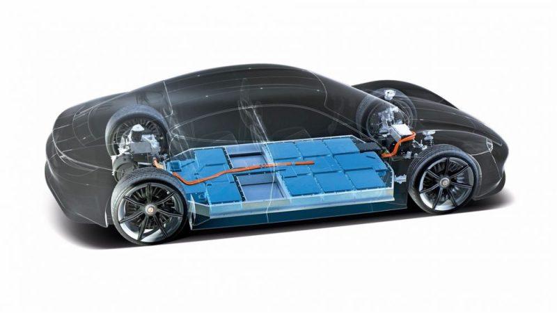 Porsche Cellforce