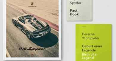 Porsche 918 Spyder Trilogy
