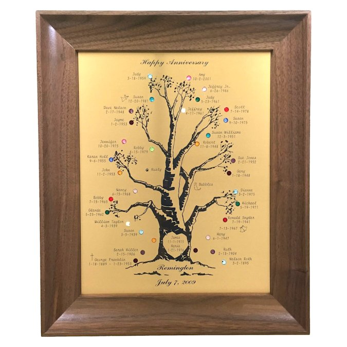Birthstone Family Tree Frame Traditional Love Is A Rose