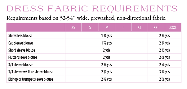 Rhapsody dress fabric requirements
