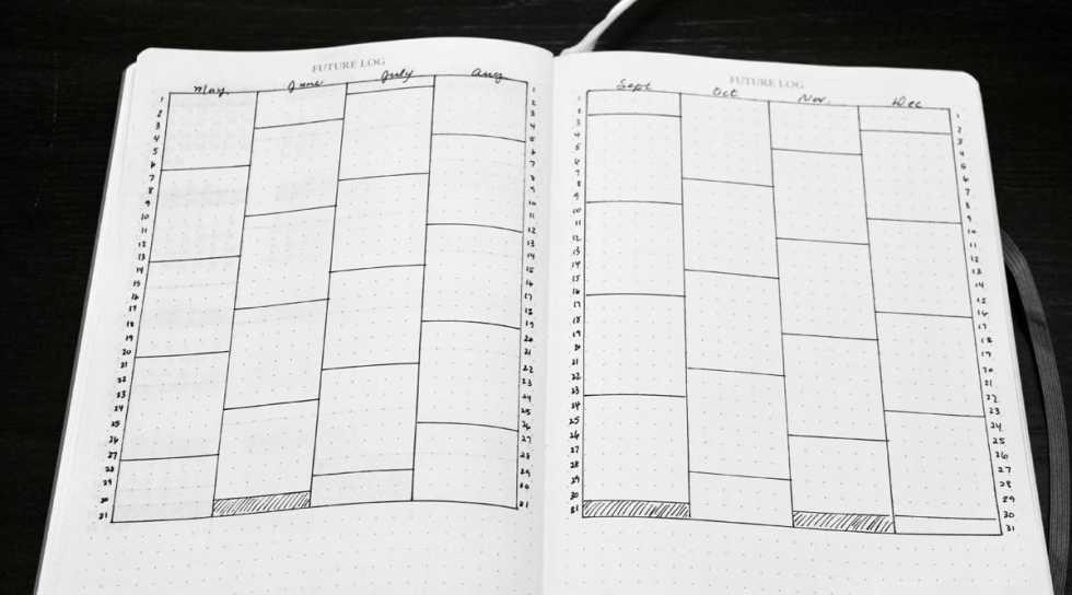 Bullet journal birthday and anniversary calendar