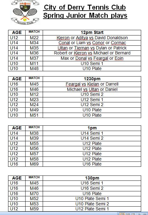 matchplay 2014 order of play two
