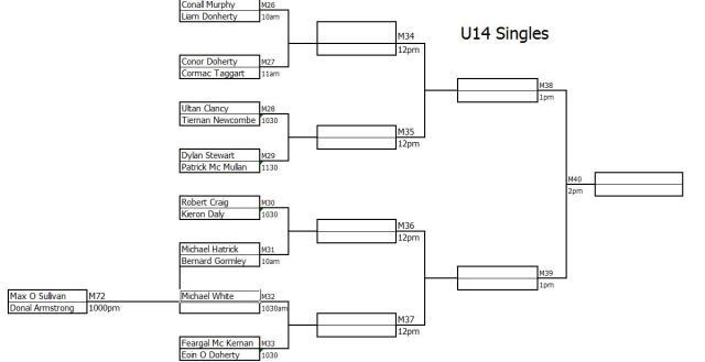 u14 singles draw