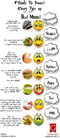 Foods To Boost Your Mood Pictures, Photos, and Images for ...