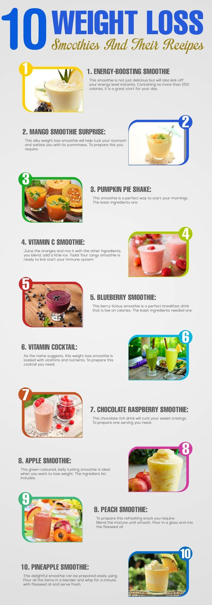 10 Weight Loss Smoothies Pictures Photos and Images for ...