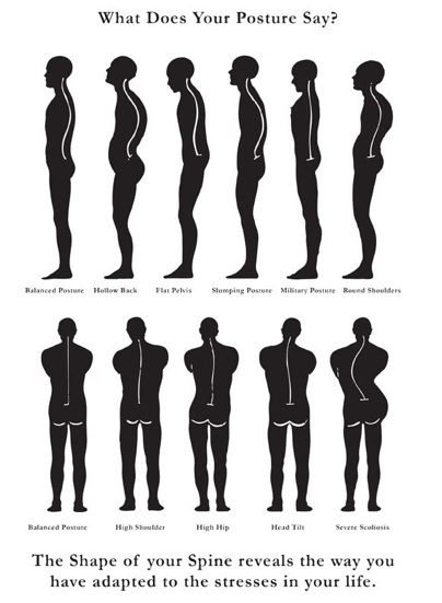 What Does Your Posture Say Pictures Photos And Images
