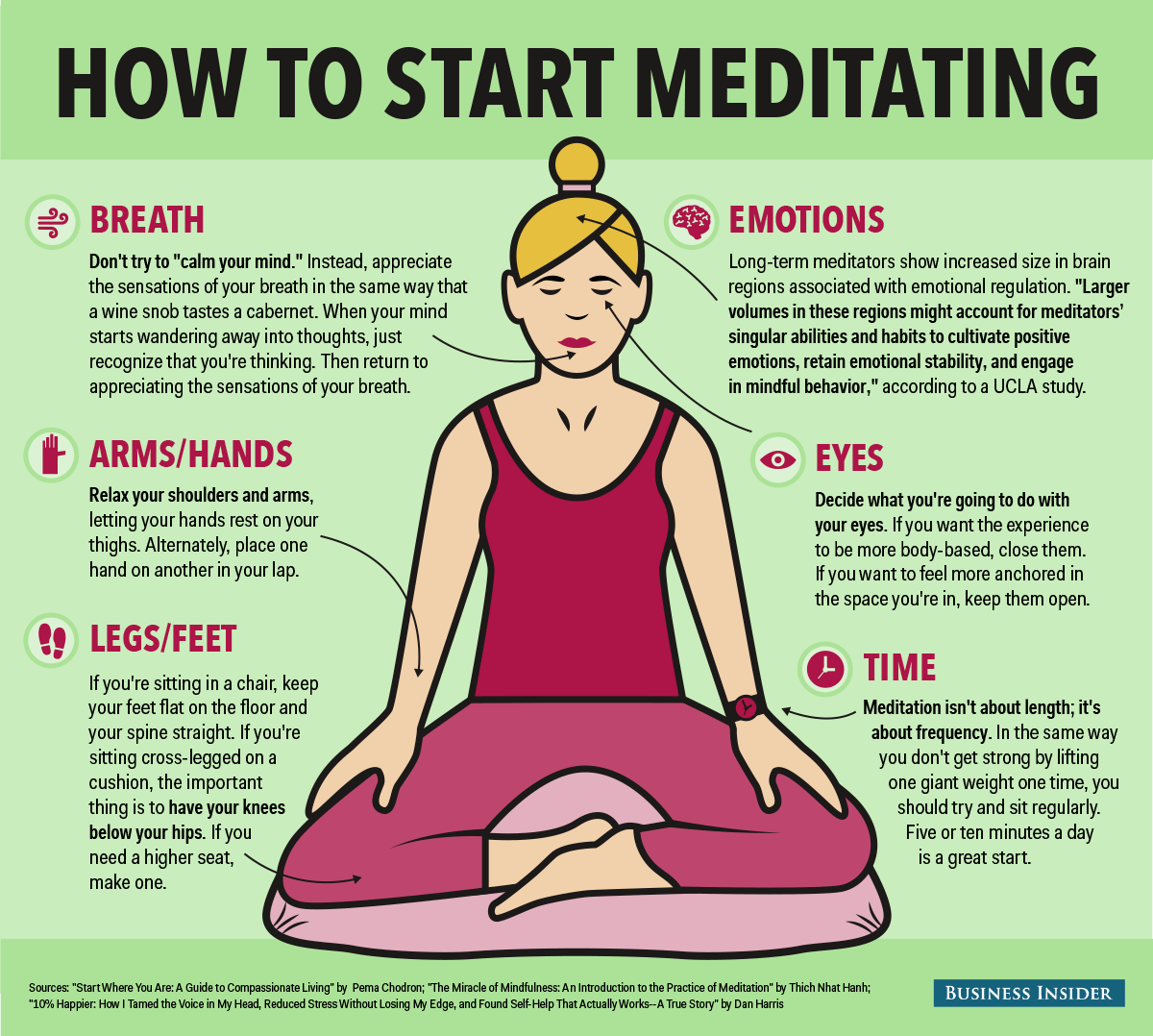 How To Start Meditating Pictures Photos and Images for ...