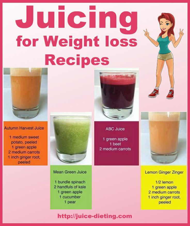 Juicing For Weight Loss Recipes Pictures Photos and ...