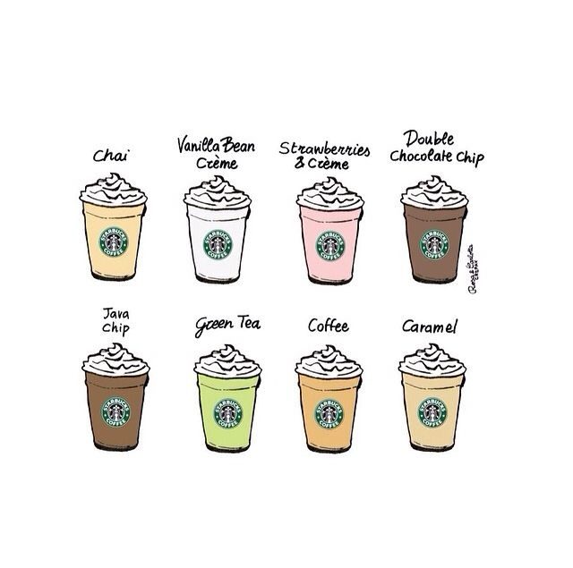 Cute Frappuccino Wallpaper Quotes About Starbucks Quotesgram