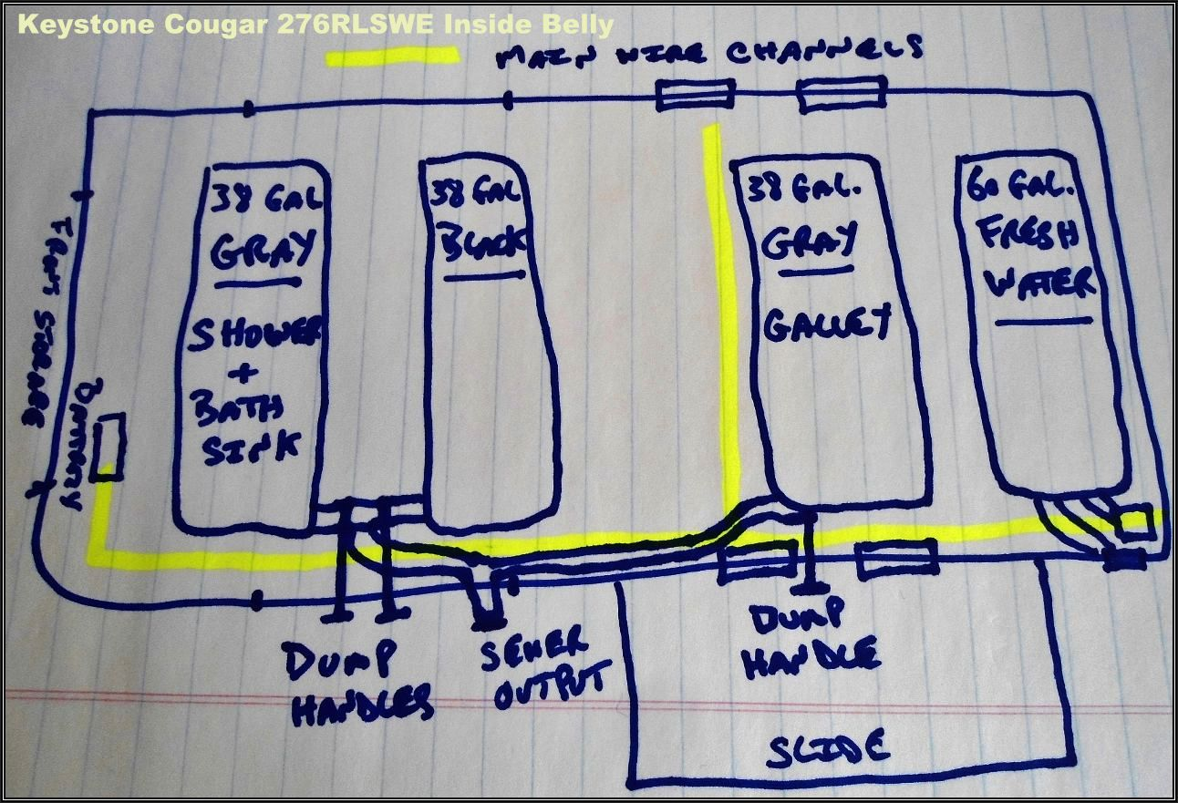rv fridge wiring diagram a venn of plant and animal cells inside the belly - keystone cougar 276rlswe fifth wheel loveyourrv!